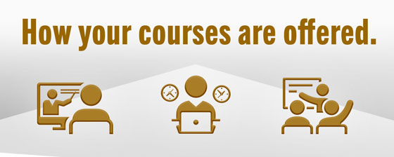 Fall Course Formats: On Campus & Distance Learning